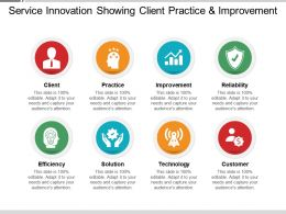 Service Innovation Showing Client Practice And Improvement