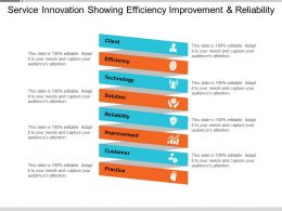 Service Innovation Showing Efficiency Improvement And Reliability