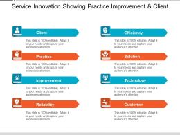 Service Innovation Showing Practice Improvement And Client
