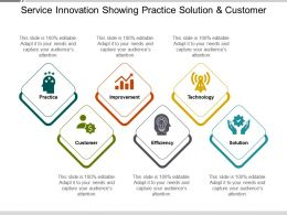 Service Innovation Showing Practice Solution And Customer