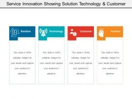 Service Innovation Showing Solution Technology And Customer