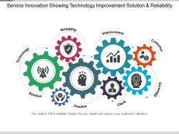 Service Innovation Showing Technology Improvement Solution And Reliability