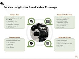 Service Insights For Event Video Coverage Ppt Powerpoint Presentation File Display