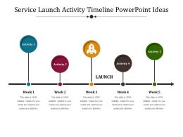 Service Launch Activity Timeline Powerpoint Ideas