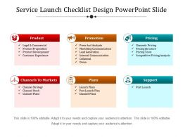 Service Launch Checklist Design Powerpoint Slide