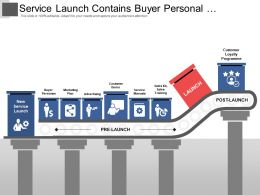 Service Launch Contains Buyer Personal Marketing Plan Advertising Satisfaction Survey
