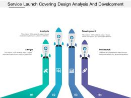 Service Launch Covering Design Analysis And Development