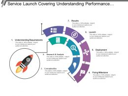 Service Launch Covering Understanding Performance Research Analysis Deployment