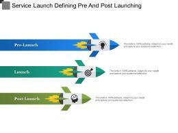 Service Launch Defining Pre And Post Launching