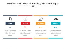 Service Launch Design Methodology Powerpoint Topics