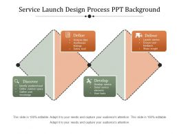 Service Launch Design Process Ppt Background