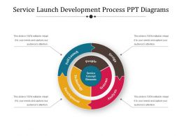 Service Launch Development Process Ppt Diagrams