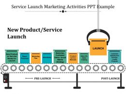 Service Launch Marketing Activities Ppt Example