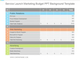 Service Launch Marketing Budget Ppt Background Template