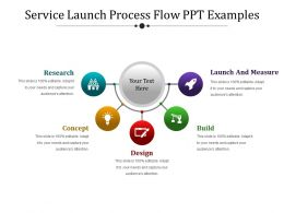 Service Launch Process Flow Ppt Examples