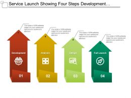 Service Launch Showing Four Steps Development Analysis And Design