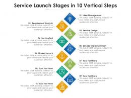 Service Launch Stages In 10 Vertical Steps