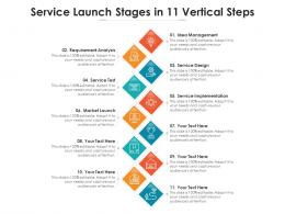 Service Launch Stages In 11 Vertical Steps