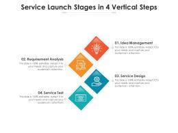 Service Launch Stages In 4 Vertical Steps