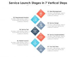 Service Launch Stages In 7 Vertical Steps