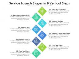 Service Launch Stages In 8 Vertical Steps
