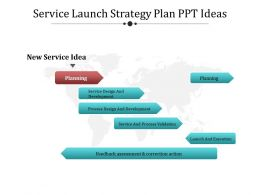 Service Launch Strategy Plan Ppt Ideas
