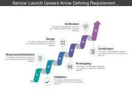 Service Launch Upward Arrow Defining Requirement Validation Design Verification