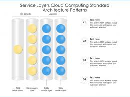 Service Layers Cloud Computing Standard Architecture Patterns Ppt Powerpoint Slide