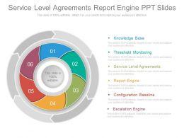 Service Level Agreements Report Engine Ppt Slides