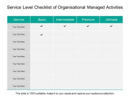 Service Level Checklist Of Organisational Managed Activities