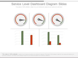 Service Level Dashboard Diagram Slides