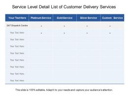 Service Level Detail List Of Customer Delivery Services