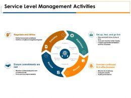 Service Level Management Activities Ppt Powerpoint Presentation Ideas Icon