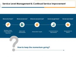 Service Level Management And Continual Service Improvement Ppt Powerpoint