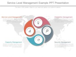 Service Level Management Example Ppt Presentation