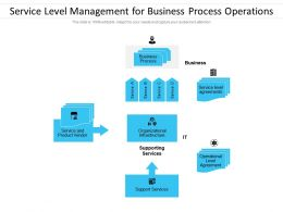 Service Level Management For Business Process Operations
