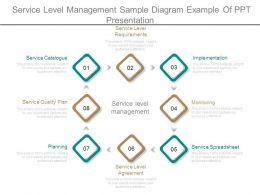 service_level_management_sample_diagram_example_of_ppt_presentation_Slide01