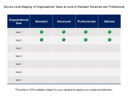 Service Level Mapping Of Organizational Tasks At Level Of Standard Advanced And Professional