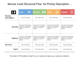 Service Level Structural Flow For Priority Description At Level Of Low Normal And Urgent