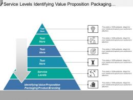 Service Levels Identifying Value Proposition Packaging Product Branding