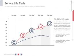 Service Life Cycle New Service Initiation Plan Ppt Designs