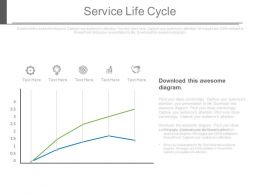 Service Life Cycle Ppt Slides