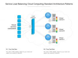 Service Load Balancing Cloud Computing Standard Architecture Patterns Ppt Powerpoint Slide