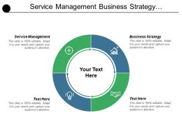 Service Management Business Strategy Network Management Logistics Management Cpb