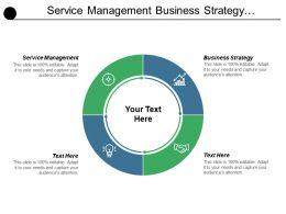 Service Management Business Strategy Network Management Logistics Management Cpb