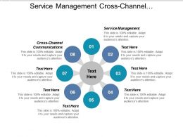 Service Management Cross Channel Communications Investment Management Multichannel Marketing Cpb