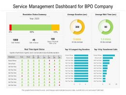 Service Management Dashboard For BPO Company