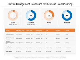 Service Management Dashboard For Business Event Planning