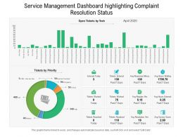 Service Management Dashboard Highlighting Complaint Resolution Status