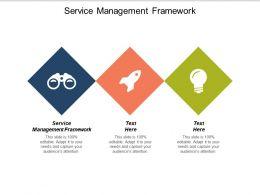 Service Management Framework Ppt Powerpoint Presentation Model Grid Cpb